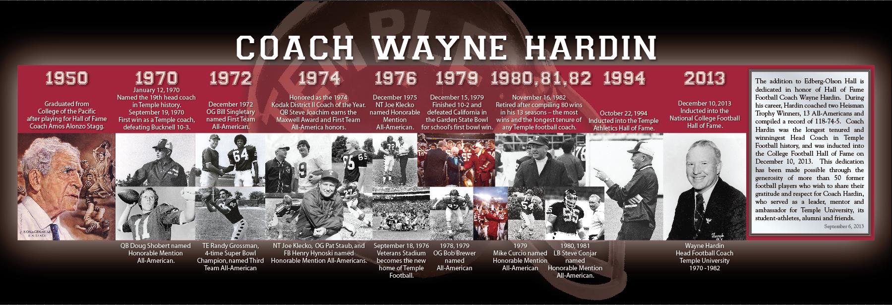 Wayne Hardin Timeline