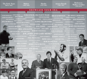 Temple football donor wall, large scale graphic design