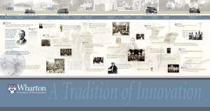 Wharton history large scale wall mural design